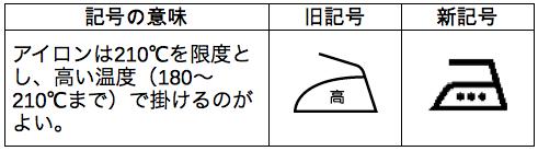 スクリーンショット 2015-05-04 11.20.53