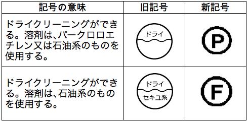スクリーンショット 2015-05-04 11.21.03