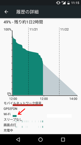 android6_nexus5_wi-fi_d