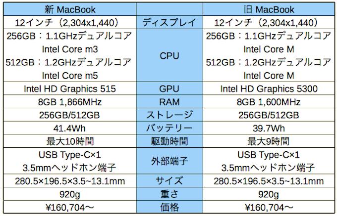 MacBook160419_a
